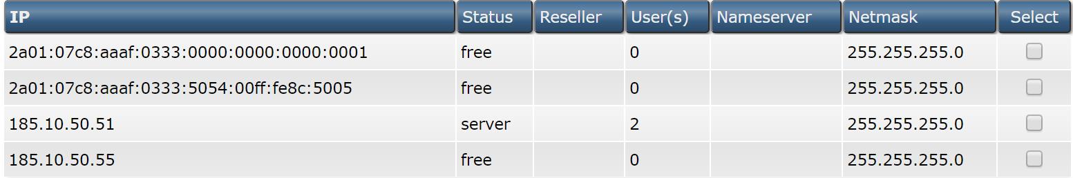 DirectAdmin IP overview