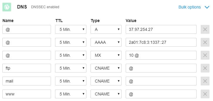 The default DNS settings