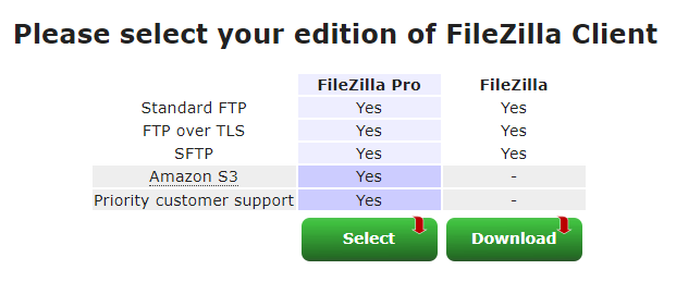 How to use SFTP with Filezilla | TransIP