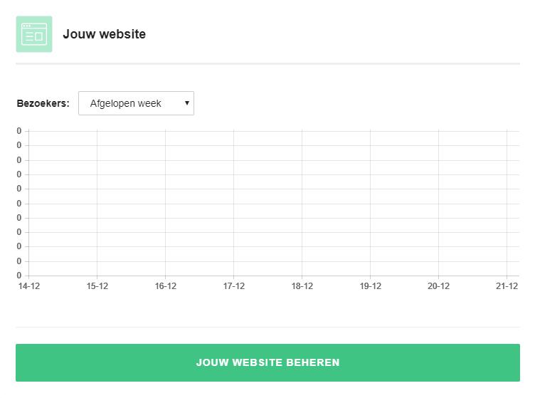Klik op 'Jouw website beheren'
