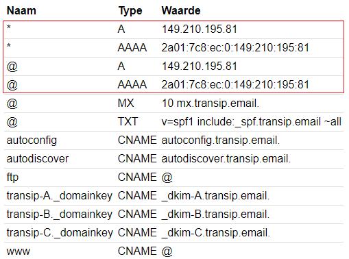 A en AAAA records webhostingpakket