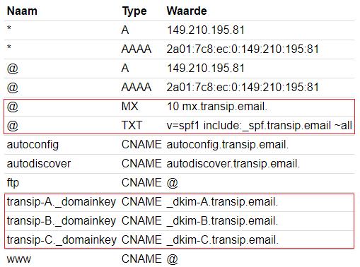 dns instellingen e-mail webhostingpakket