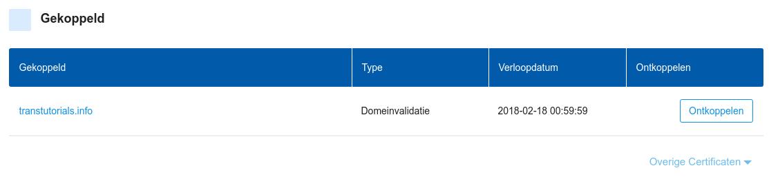 Jouw gekoppelde SSL Certificaten