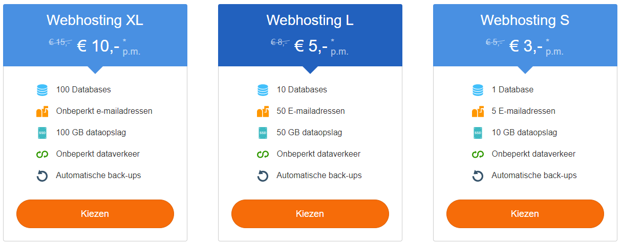 Overzicht functies webruimte