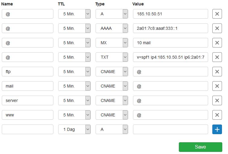domain dns example