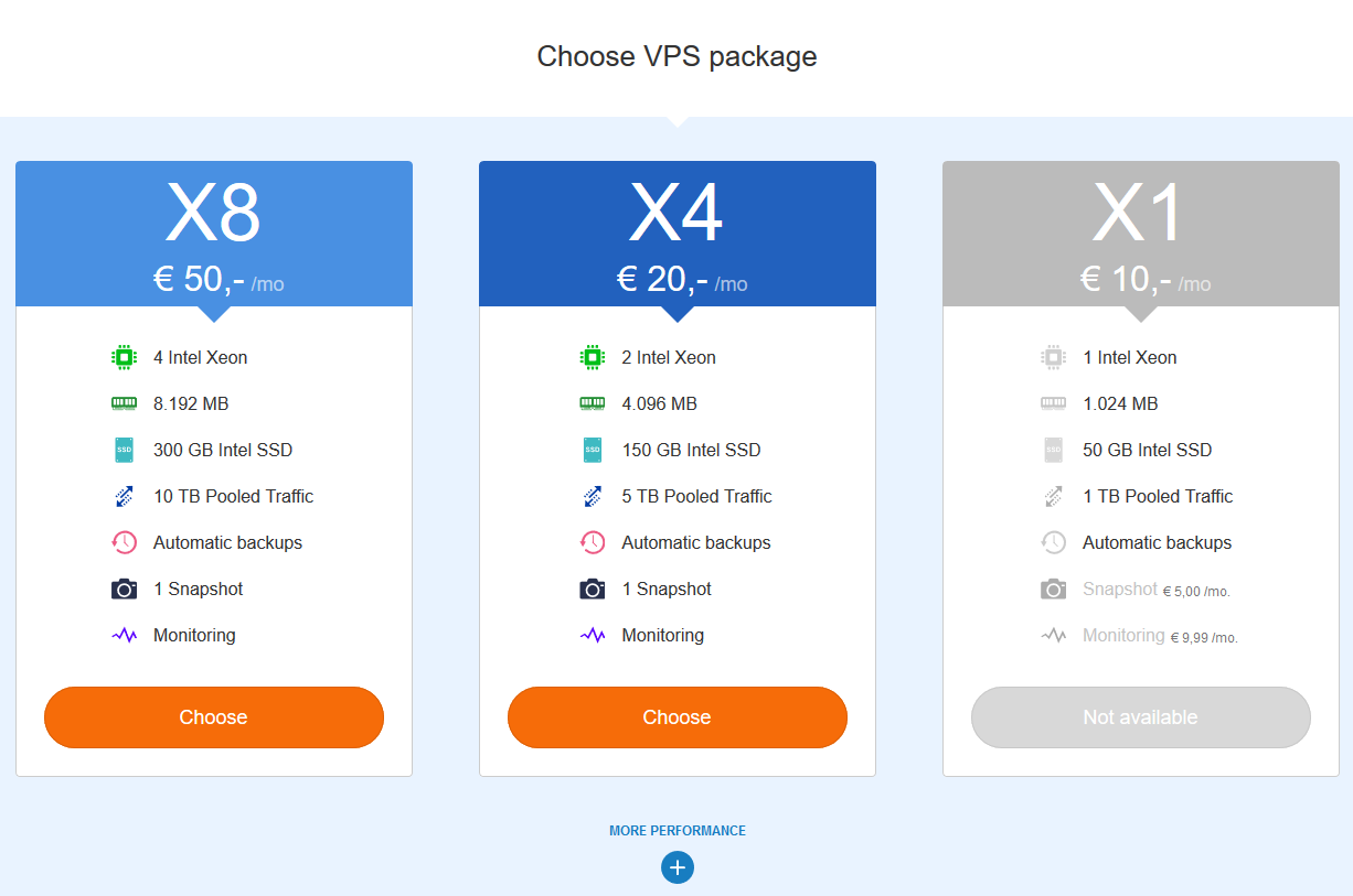 choose vps package