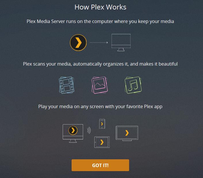 Plex how Plex works