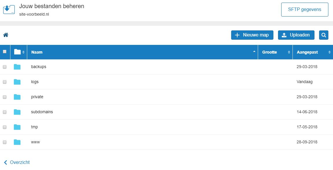 Overzicht van de mappen van jouw webhostingpakket