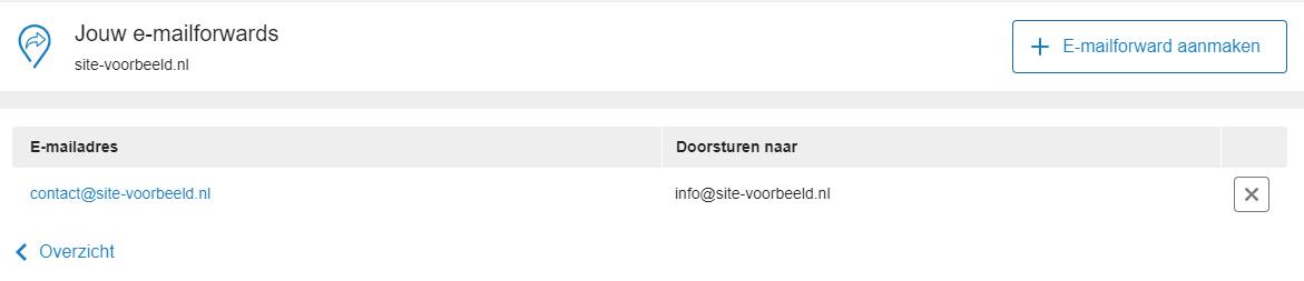 Jouw E-mail verwijderen