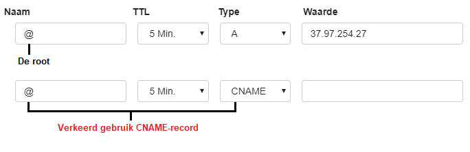 gebruik CNAME-record