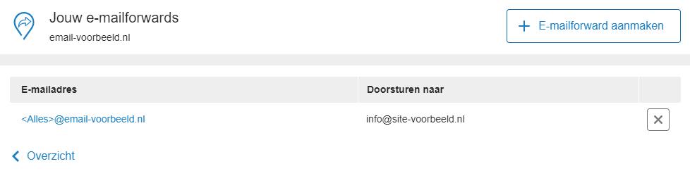 Je e-mailforward is nu gereed.