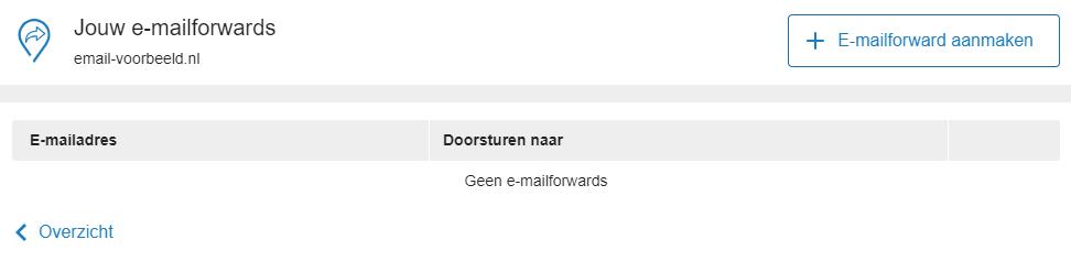Klik op 'E-mailforward aanmaken'