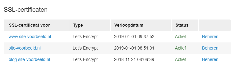 Let's Encrypt (sub)domeinbeheer